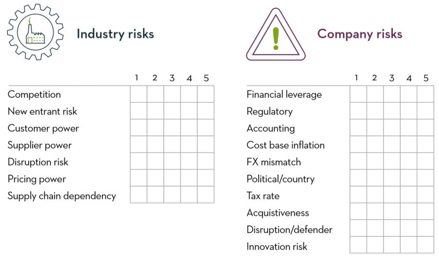 Portfolio Analytics Chart