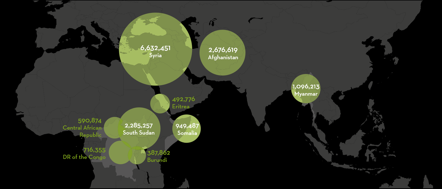 Total number of forcibly displaced people by origin country 2018